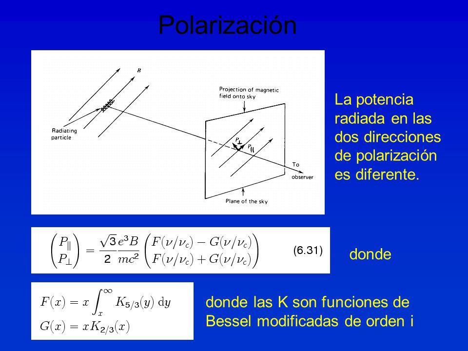 Polarización La potencia radiada en las dos direcciones de polarización es diferente. donde.