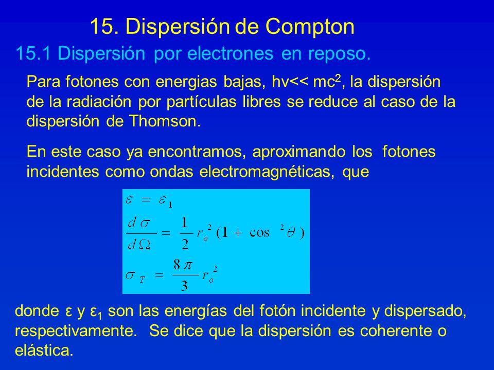 15. Dispersión de Compton 15.1 Dispersión por electrones en reposo.