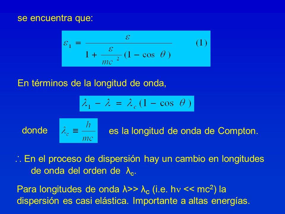 ∴ En el proceso de dispersión hay un cambio en longitudes