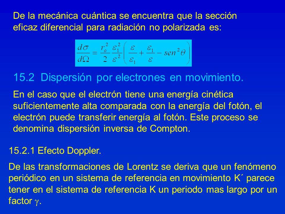 15.2 Dispersión por electrones en movimiento.