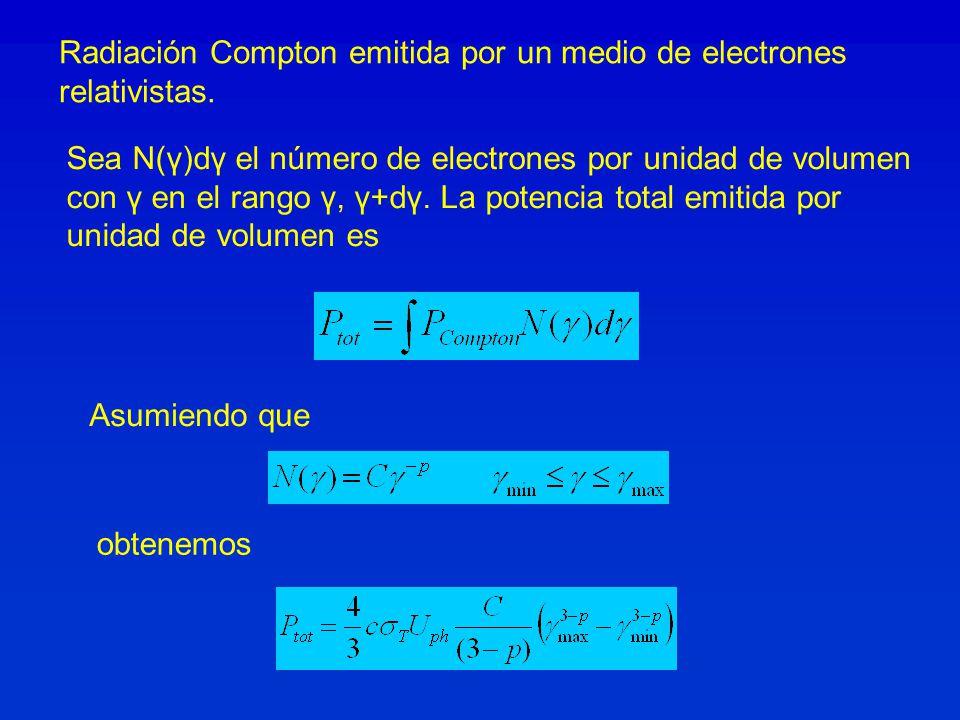 Radiación Compton emitida por un medio de electrones
