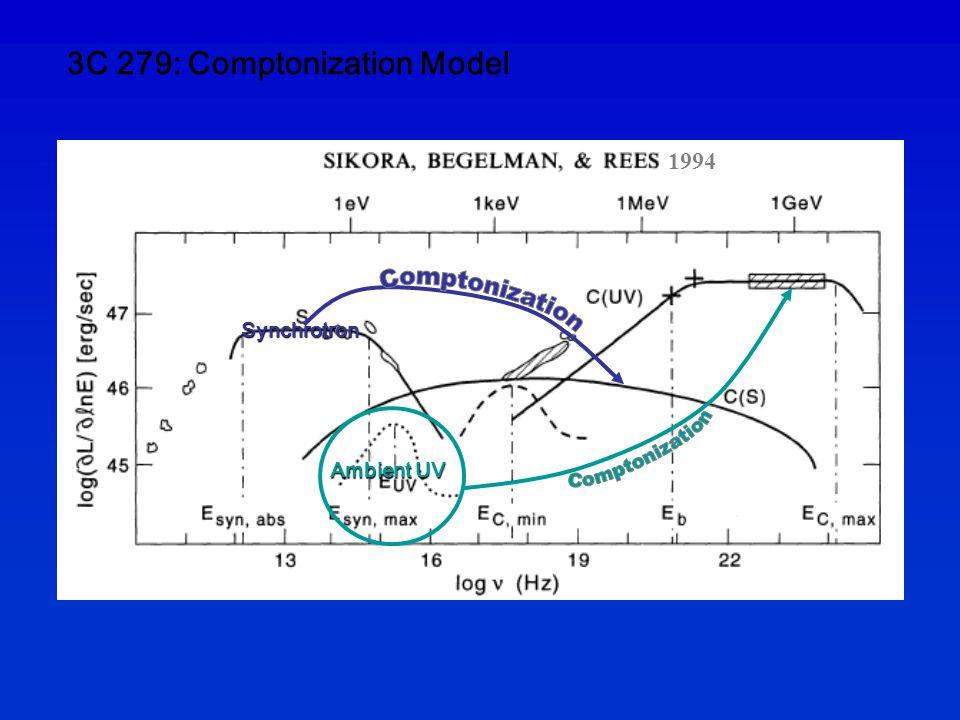Comptonization Comptonization 3C 279: Comptonization Model 1994