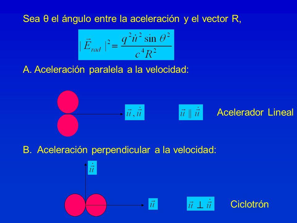 Sea θ el ángulo entre la aceleración y el vector R,