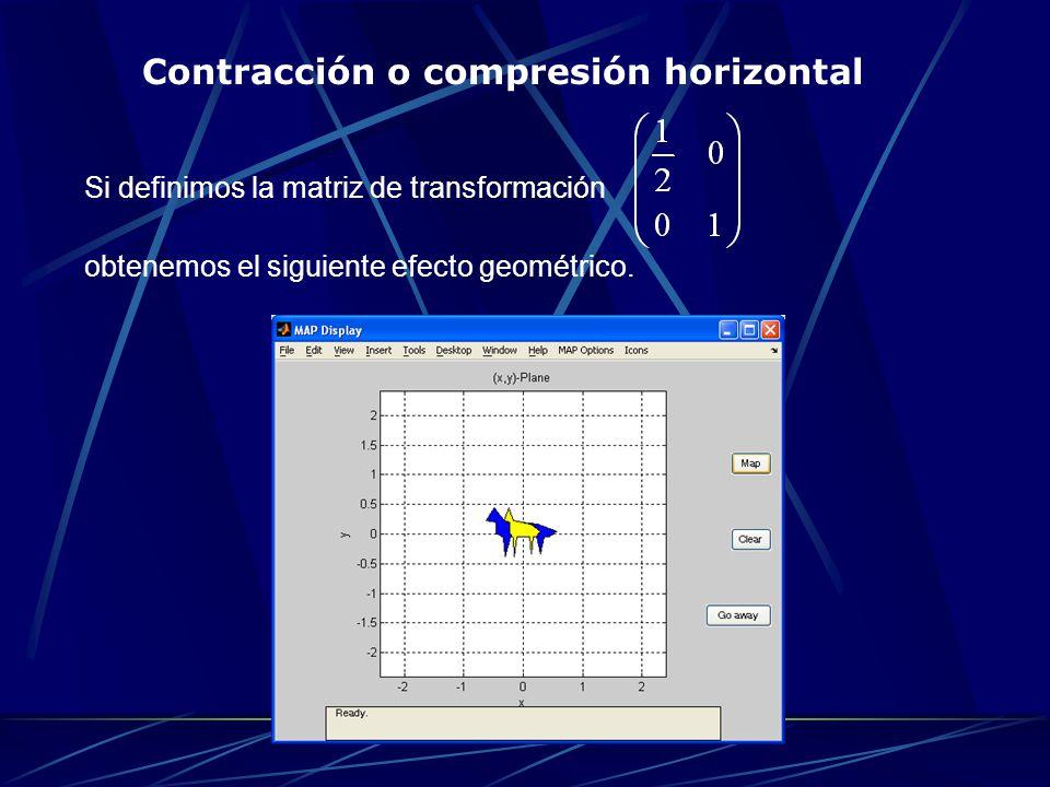 Contracción o compresión horizontal