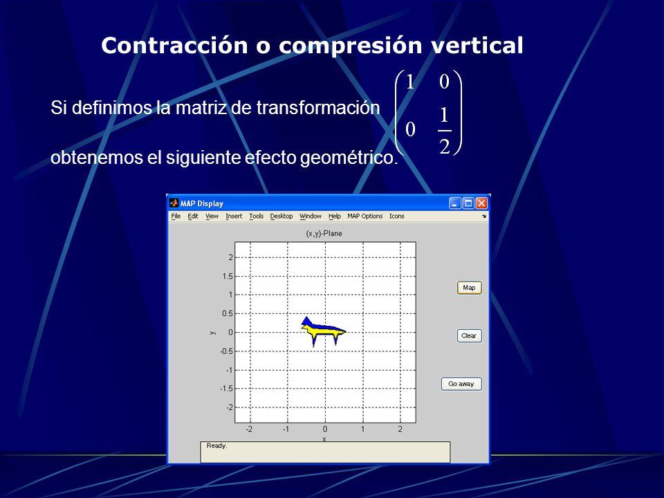 Contracción o compresión vertical
