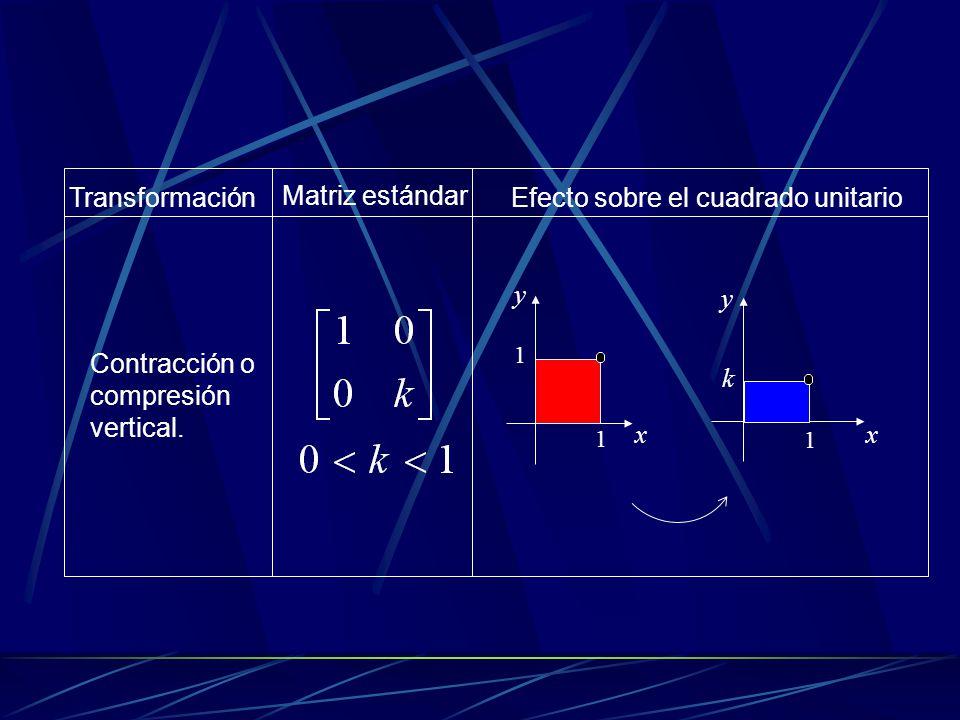 Efecto sobre el cuadrado unitario