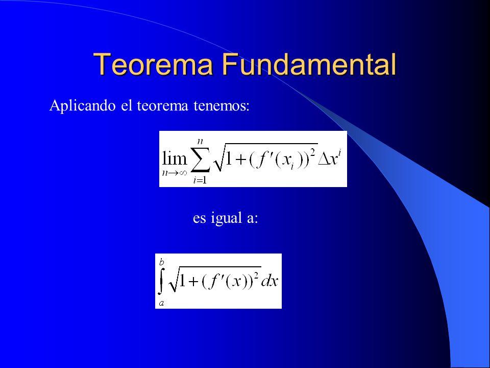 Teorema Fundamental Aplicando el teorema tenemos: es igual a:
