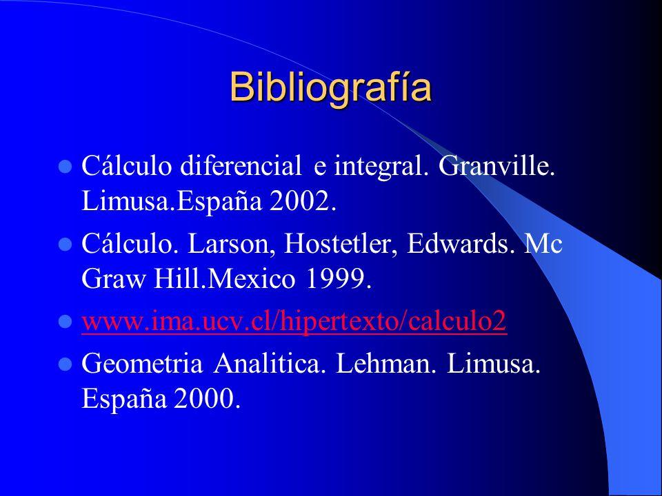 Bibliografía Cálculo diferencial e integral. Granville. Limusa.España 2002. Cálculo. Larson, Hostetler, Edwards. Mc Graw Hill.Mexico 1999.