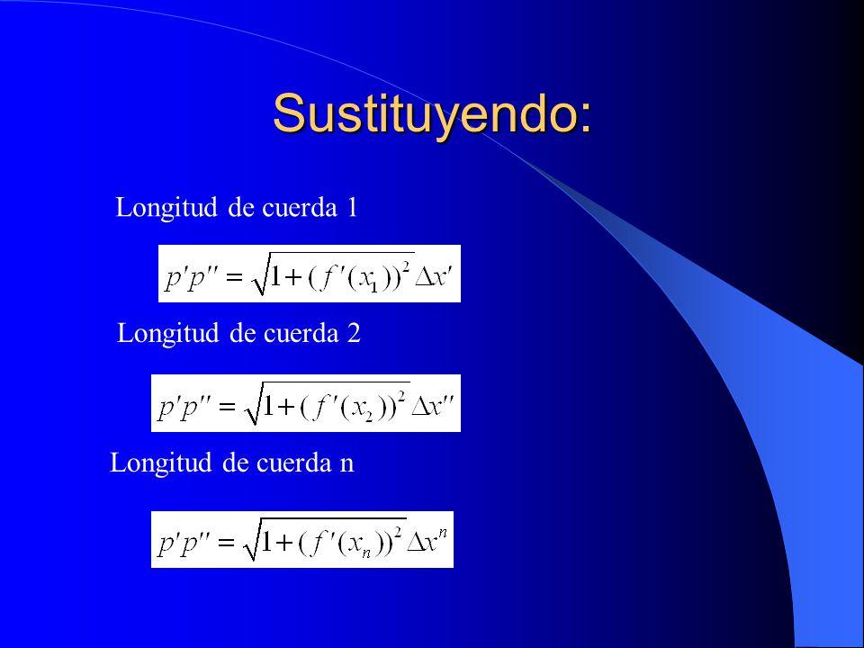Sustituyendo: Longitud de cuerda 1 Longitud de cuerda 2