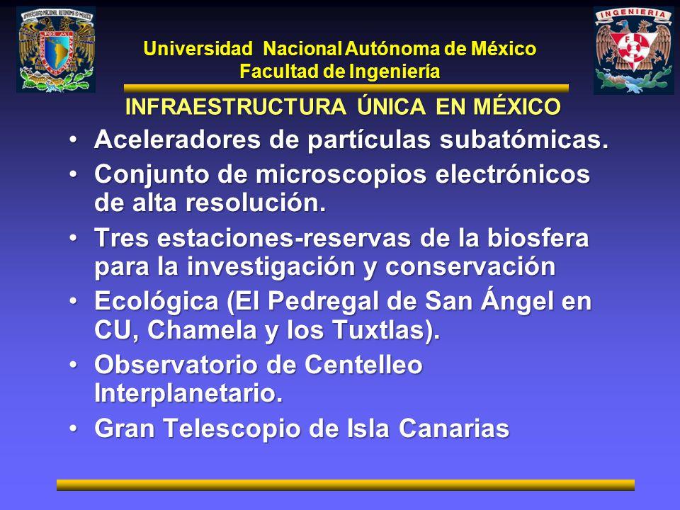 Aceleradores de partículas subatómicas.