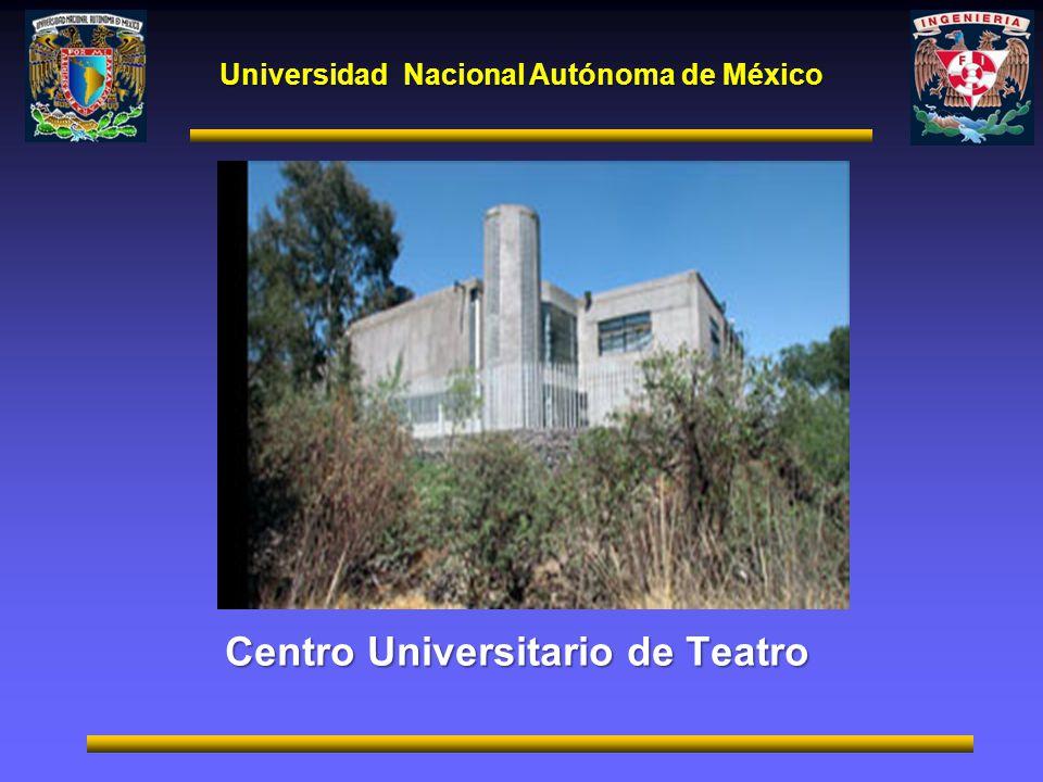Universidad Nacional Autónoma de México Centro Universitario de Teatro