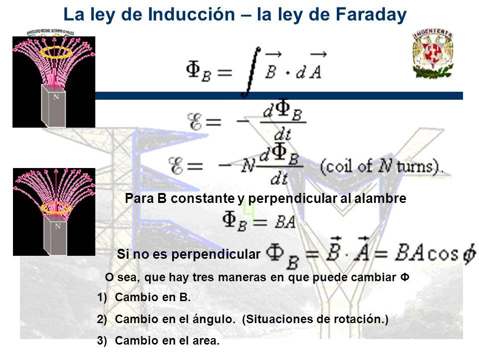 La ley de Inducción – la ley de Faraday