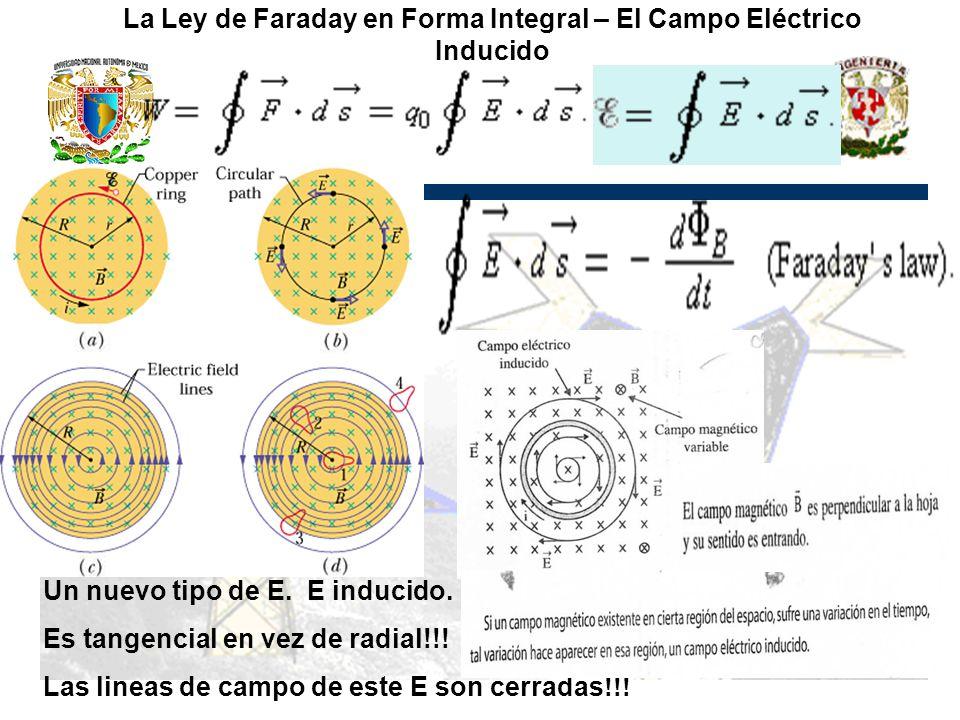 La Ley de Faraday en Forma Integral – El Campo Eléctrico Inducido
