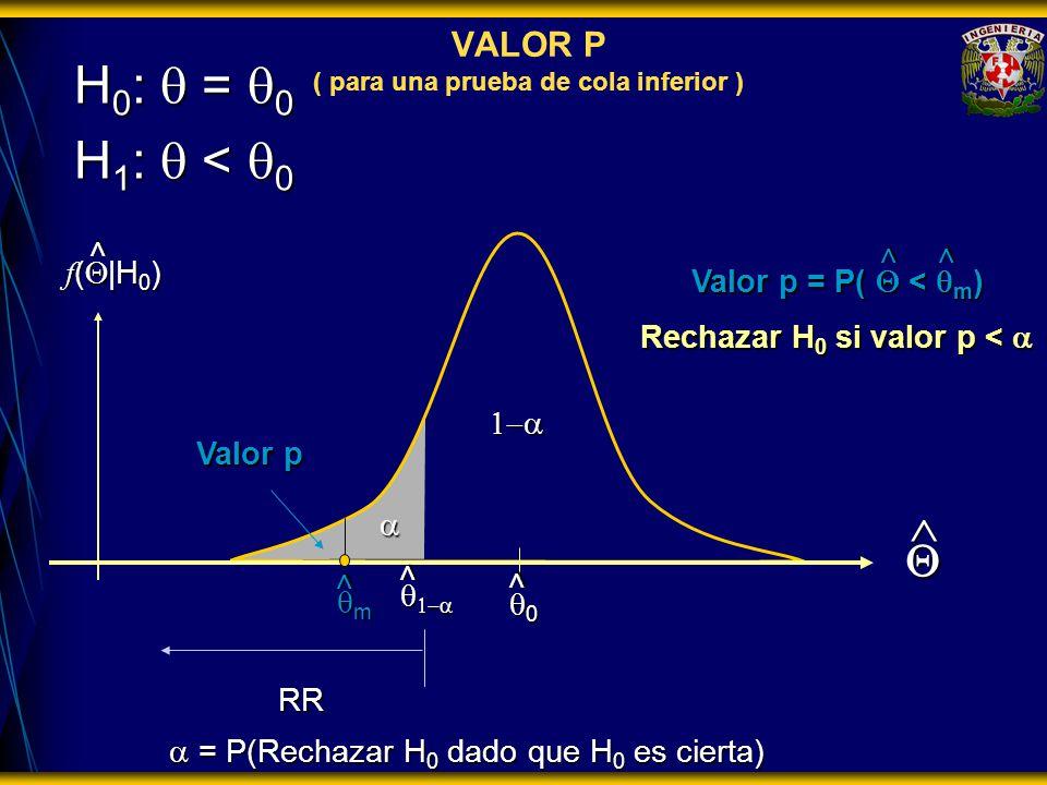 VALOR P ( para una prueba de cola inferior )