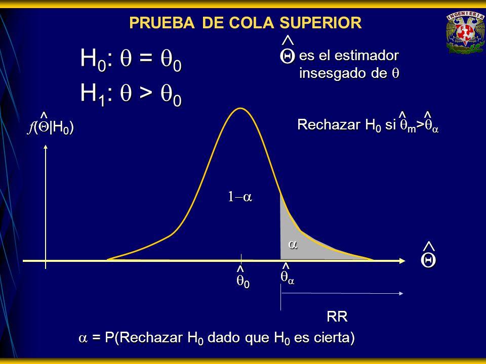PRUEBA DE COLA SUPERIOR