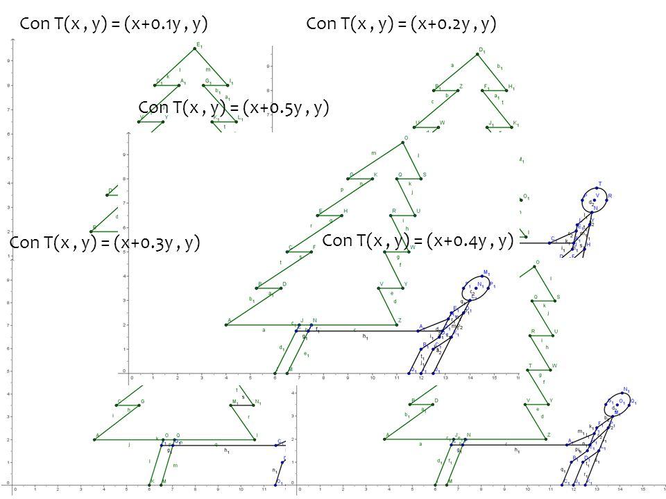 Con T(x , y) = (x+0.1y , y) Con T(x , y) = (x+0.2y , y) Con T(x , y) = (x+0.5y , y) Con T(x , y) = (x+0.3y , y)