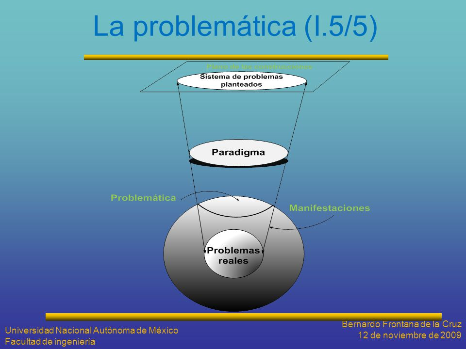 La problemática (I.5/5) Bernardo Frontana de la Cruz