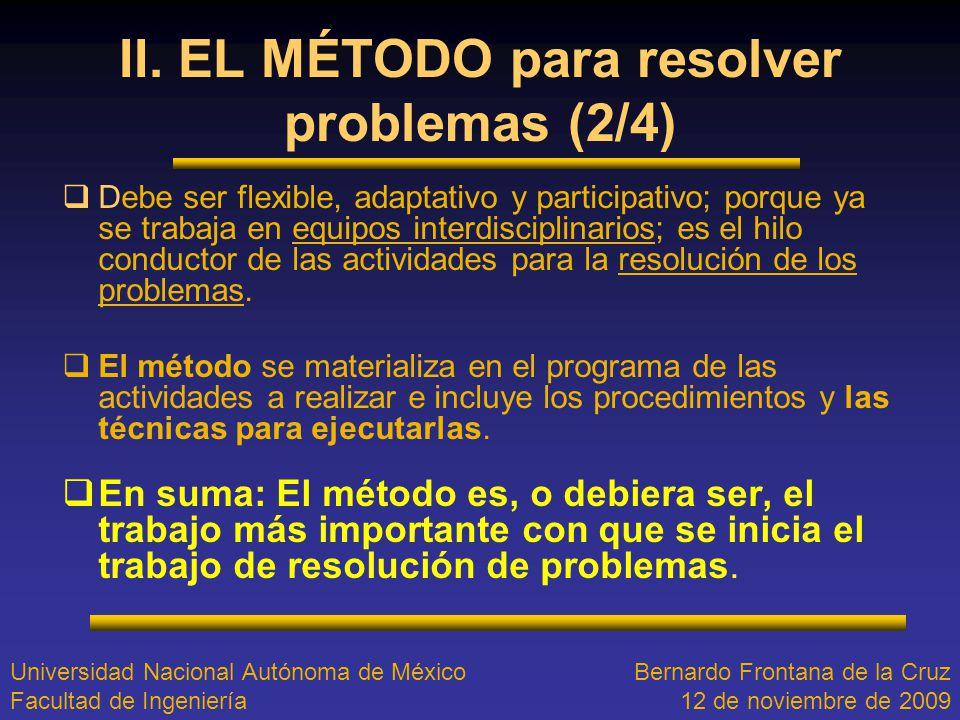 II. EL MÉTODO para resolver problemas (2/4)