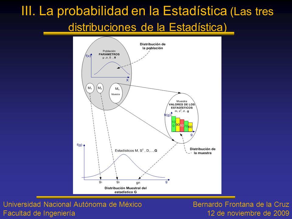 III. La probabilidad en la Estadística (Las tres distribuciones de la Estadística)