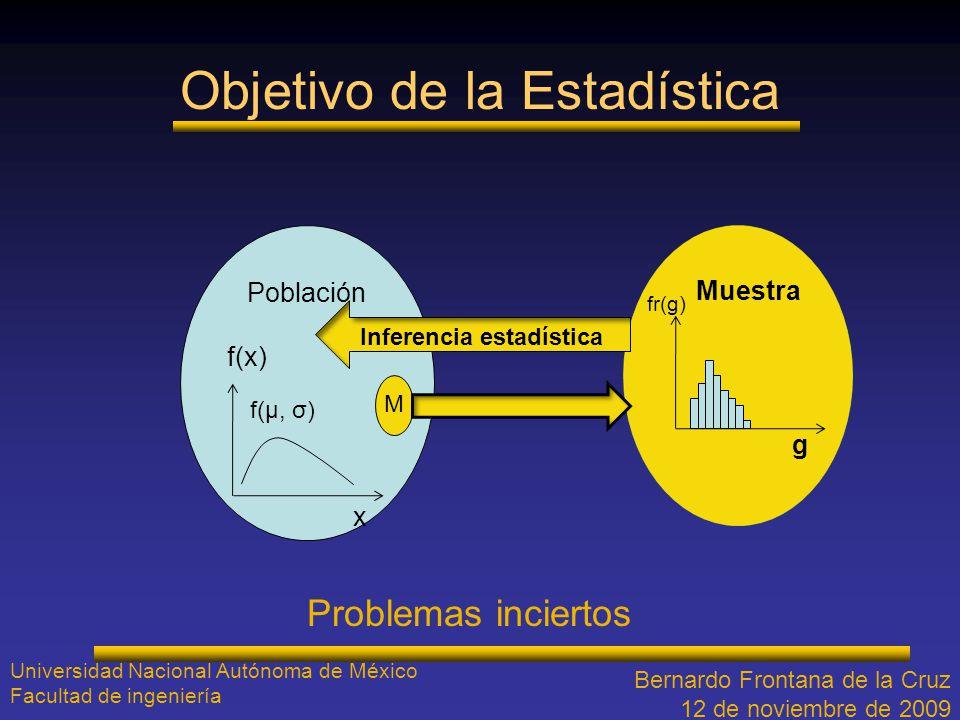 Objetivo de la Estadística