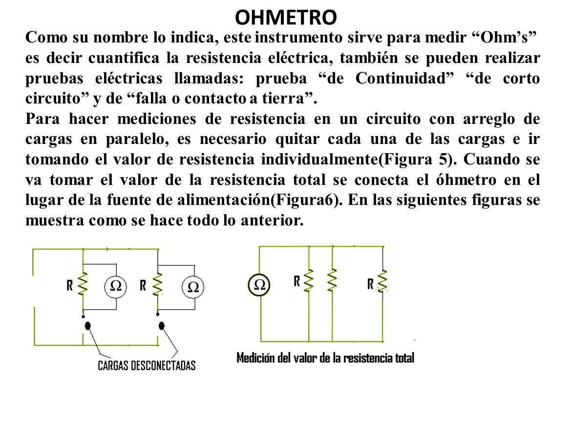 OHMETRO Como su nombre lo indica, este instrumento sirve para medir Ohm's