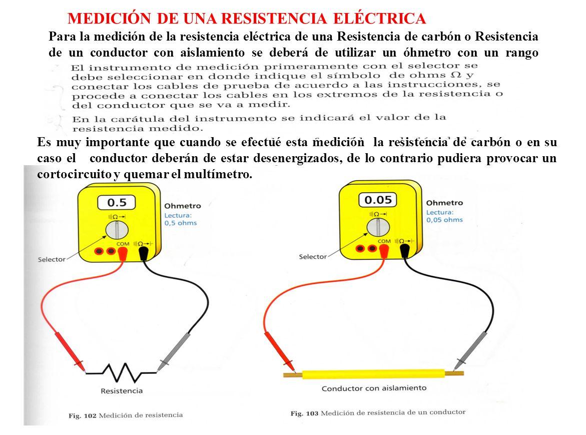 MEDICIÓN DE UNA RESISTENCIA ELÉCTRICA