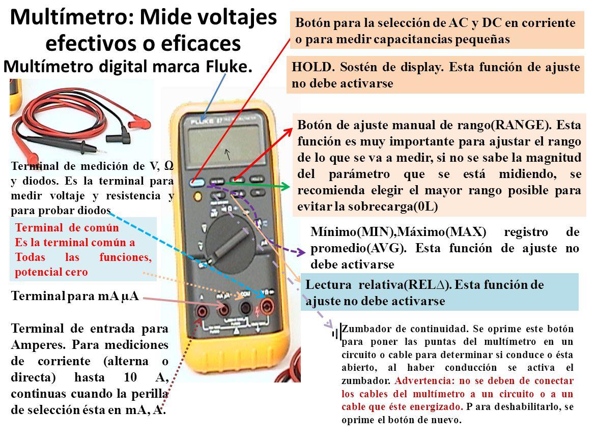Multímetro: Mide voltajes efectivos o eficaces