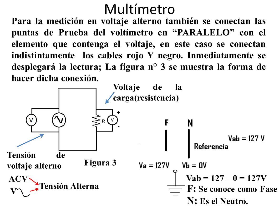 Multímetro F: Se conoce como Fase N: Es el Neutro.