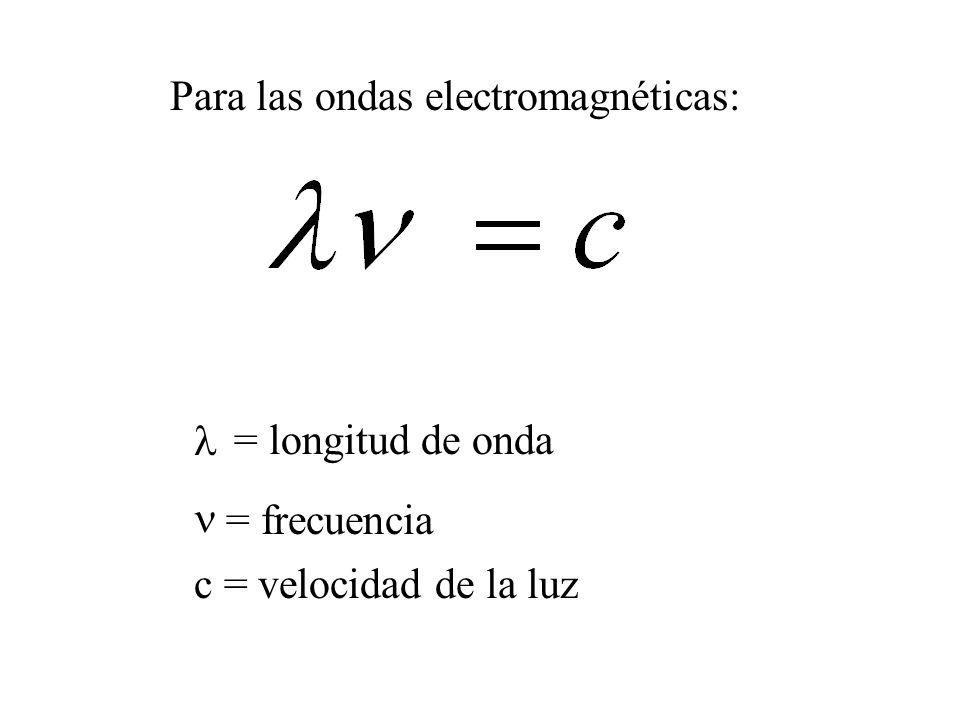 Para las ondas electromagnéticas: