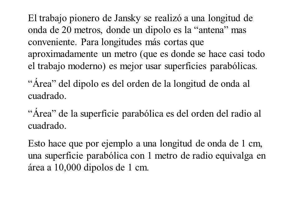 El trabajo pionero de Jansky se realizó a una longitud de onda de 20 metros, donde un dipolo es la antena mas conveniente. Para longitudes más cortas que aproximadamente un metro (que es donde se hace casi todo el trabajo moderno) es mejor usar superficies parabólicas.