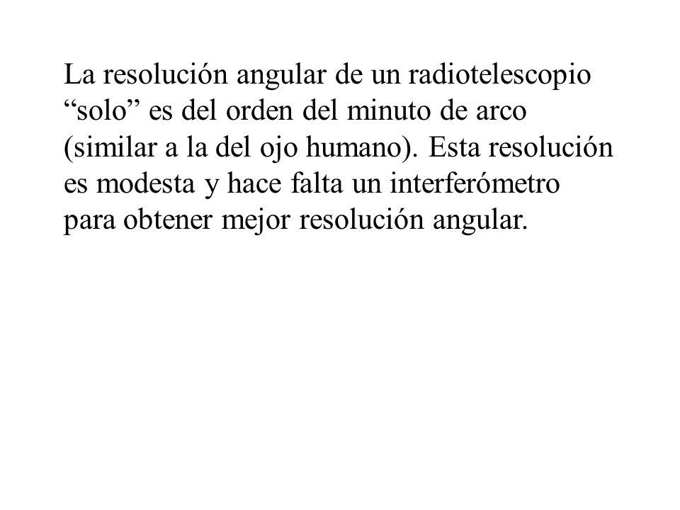 La resolución angular de un radiotelescopio solo es del orden del minuto de arco (similar a la del ojo humano).