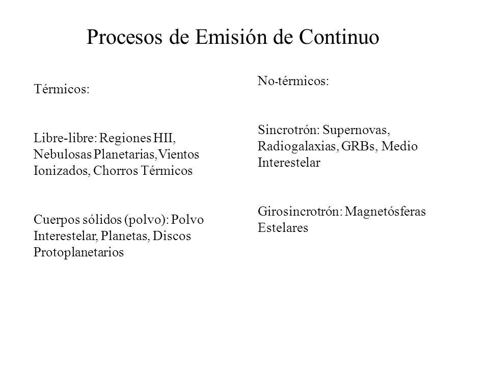 Procesos de Emisión de Continuo