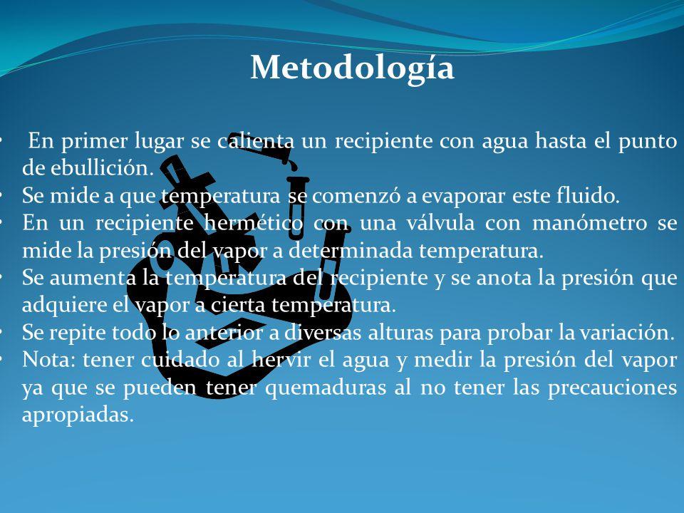 Metodología En primer lugar se calienta un recipiente con agua hasta el punto de ebullición.
