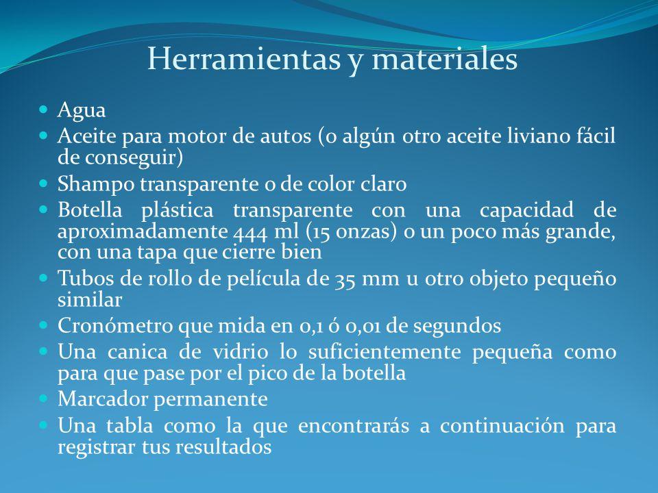 Herramientas y materiales