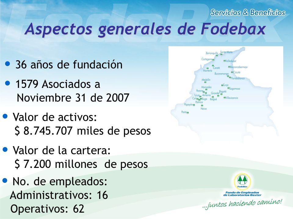 Aspectos generales de Fodebax
