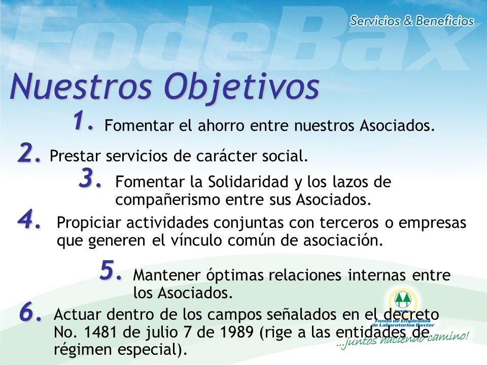 Nuestros Objetivos 1. Fomentar el ahorro entre nuestros Asociados. 2. Prestar servicios de carácter social.