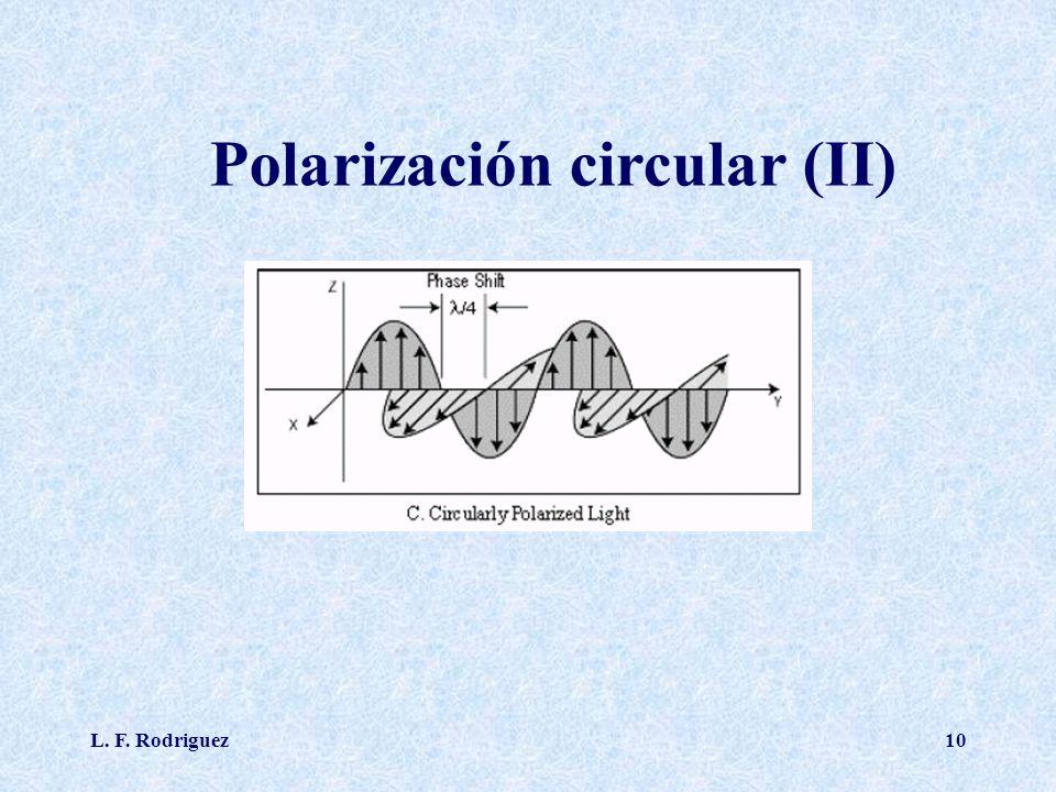 Polarización circular (II)