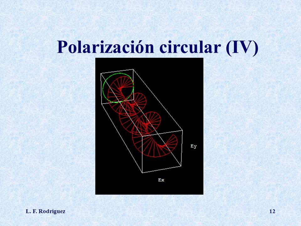 Polarización circular (IV)