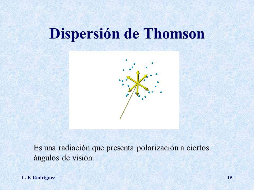 Dispersión de Thomson Es una radiación que presenta polarización a ciertos ángulos de visión.