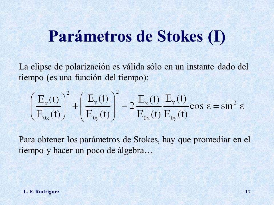 Parámetros de Stokes (I)