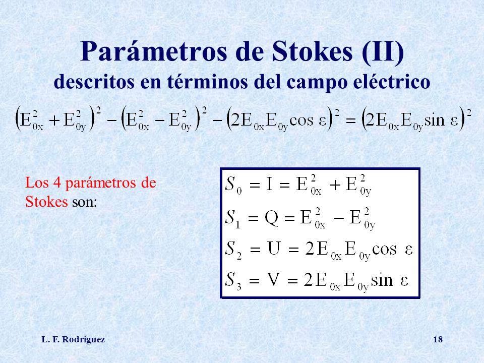 Parámetros de Stokes (II) descritos en términos del campo eléctrico