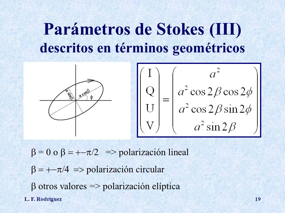 Parámetros de Stokes (III) descritos en términos geométricos