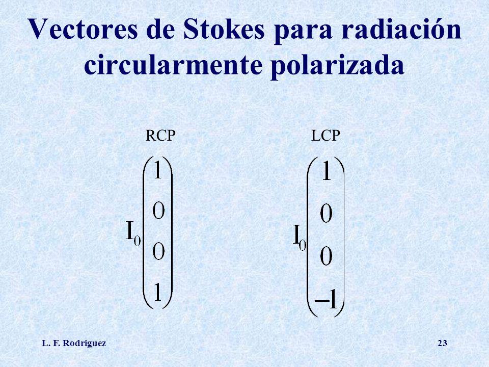 Vectores de Stokes para radiación circularmente polarizada