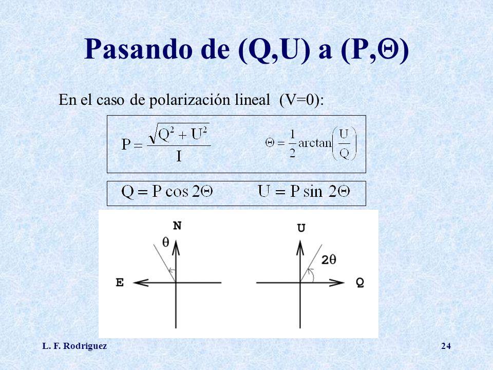 Pasando de (Q,U) a (P,) En el caso de polarización lineal (V=0):