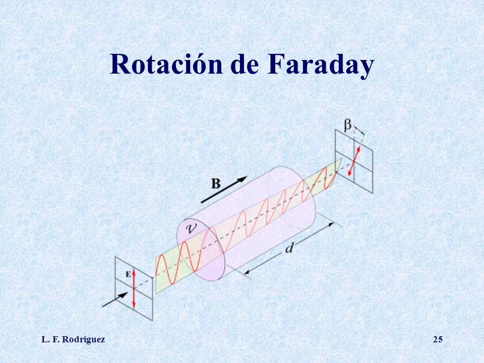 Rotación de Faraday L. F. Rodriguez
