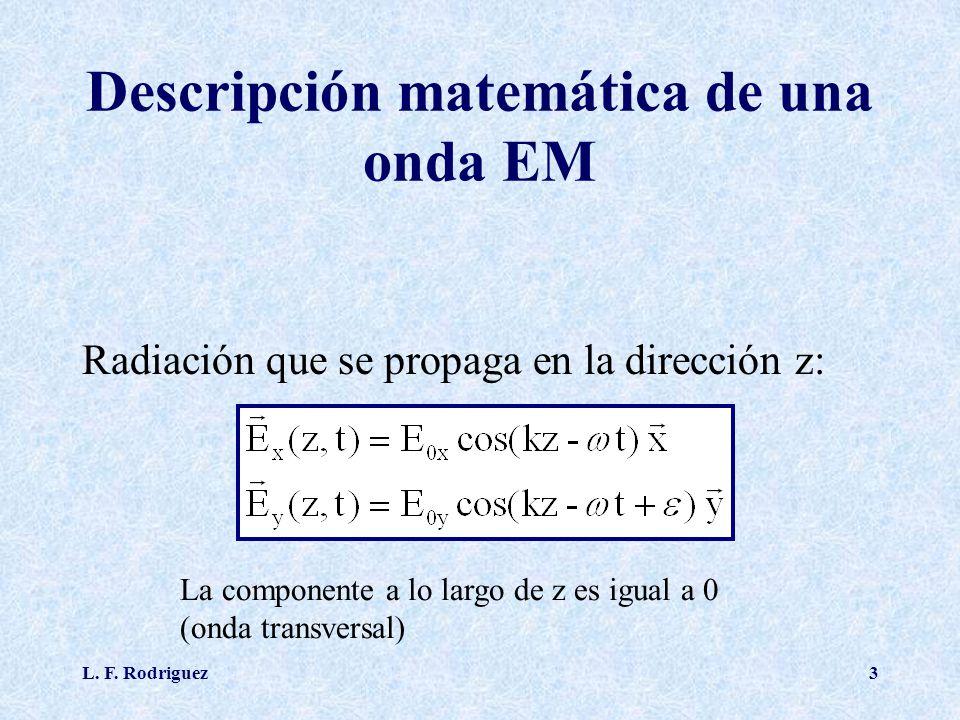 Descripción matemática de una onda EM