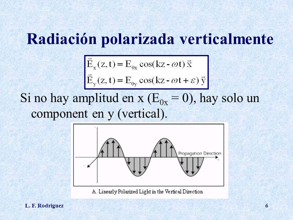 Radiación polarizada verticalmente