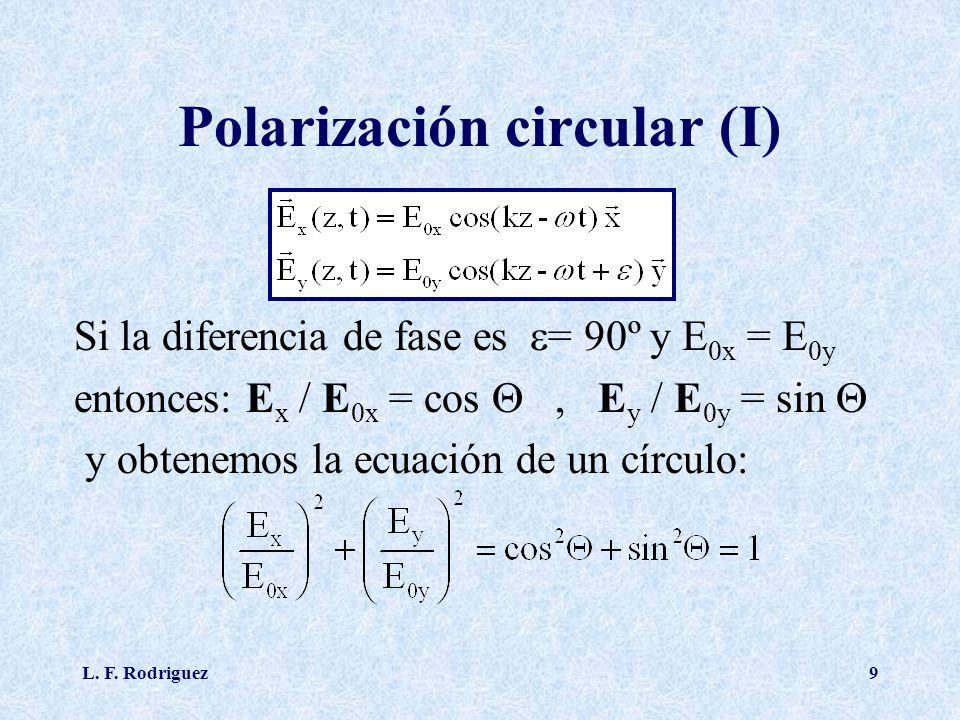 Polarización circular (I)