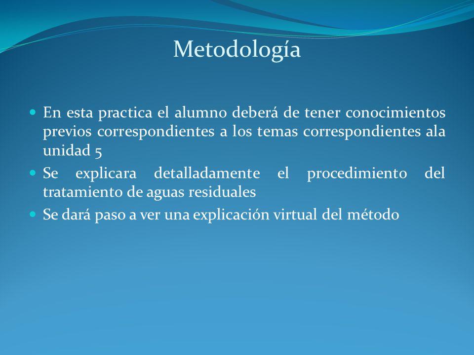 Metodología En esta practica el alumno deberá de tener conocimientos previos correspondientes a los temas correspondientes ala unidad 5.