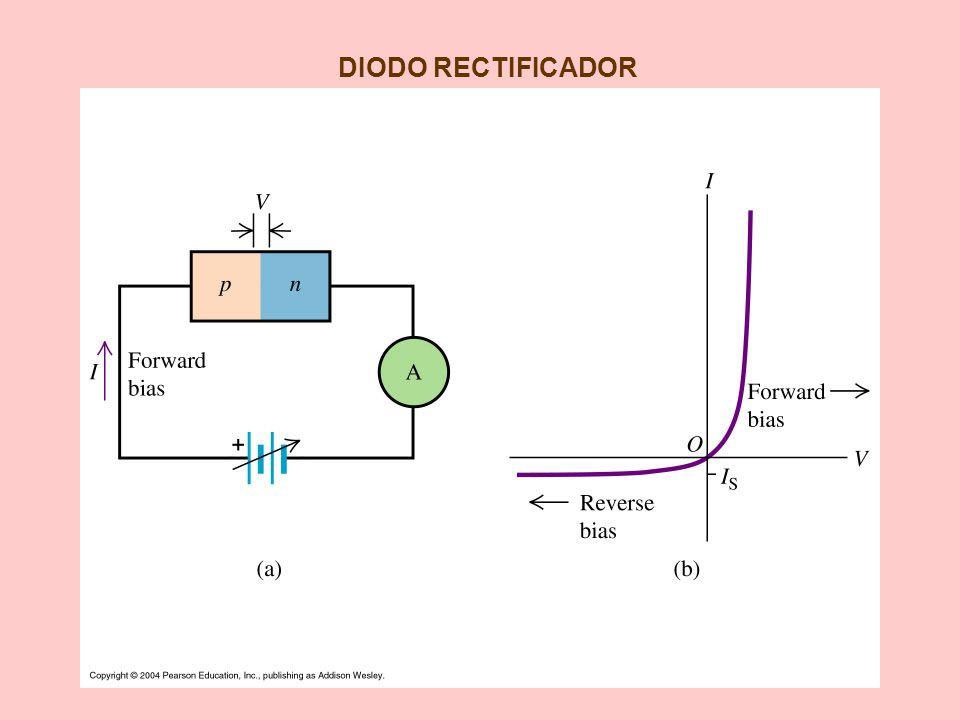 DIODO RECTIFICADOR